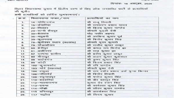 bihar assembly election 2020 ljp candidate list of 2nd phase election