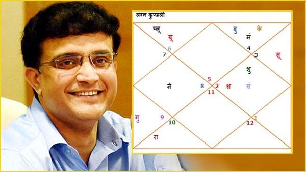 यह पढ़ें: Horoscope Prediction:क्या राजनीति में उतरेंगे सौरव गांगुली? उनकी कुंडली देती है ये संकेत