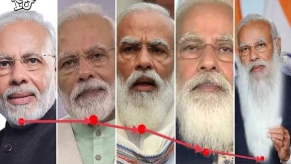 gdp and pm modi beard