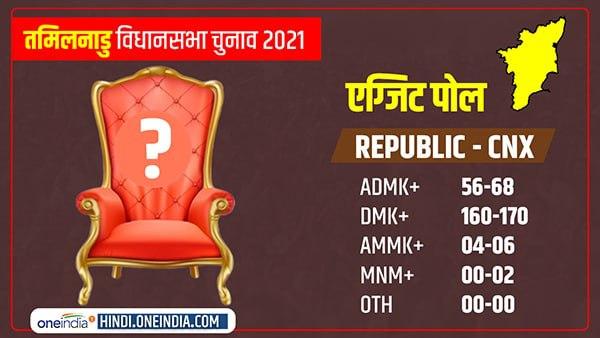 Republic CNX Exit Poll 2021: तमिलनाडु में DMK की बनेगी सरकार, AIADMK काफी पीछे