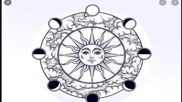 यह पढ़ें: Moon in Janma Kundali: जानिए कुंडली में किस स्थान का चंद्र कैसा फल देता है