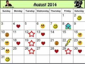 आ गया अगस्त 2014 का ज्योतिष कैलेंडर