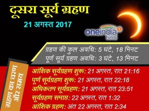 21 अगस्त को लगेगा पूर्ण सूर्यग्रहण, जानिए कुछ खास बातें...