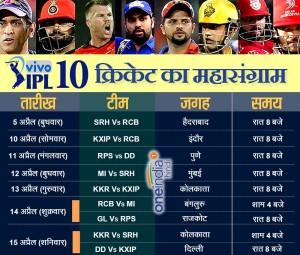 IPL 10: क्रिकेट के महासंग्राम का पूरा कार्यक्रम