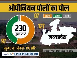 Infographics ओपीनियन पोल्स का पोल: मध्य प्रदेश में बीजेपी को फिर मिलेगी सत्ता