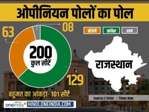 Infographics ओपीनियन पोल्स का पोल: राजस्थान में बीजेपी को लग सकता है झटका