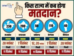 Infographics: एक नजर में राजस्थान-तेलंगाना विधानसभा चुनाव 2018 के आंकड़ें