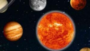 Kundali: जानिए कुंडली में शनि-मंगल के योग का प्रभाव?