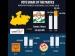 मध्यप्रदेश:भाजपा ने कांग्रेस के मुकाबले हासिल किए ज्यादा वोट
