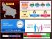 लोकसभा चुनाव 2019: मैनपुरी लोकसभा सीट के बारे में जानिए